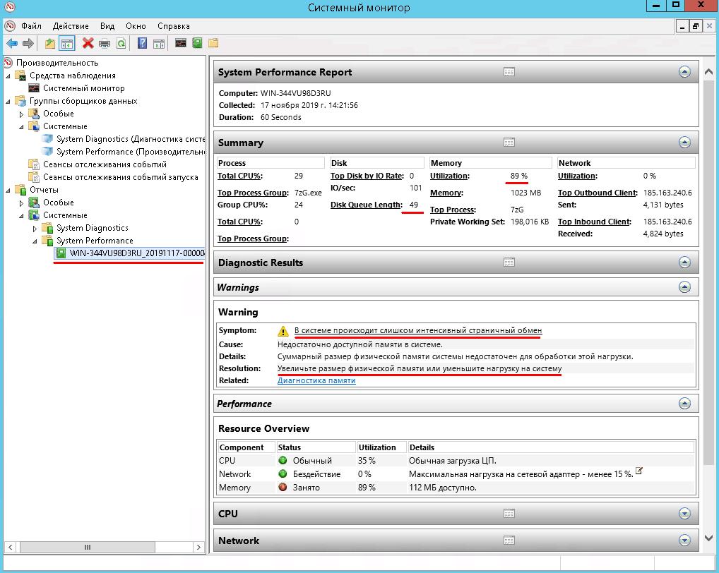 Отчет Системного монитора о производительности Windows